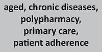 Polypharmacy, medication adherence and medication management at home in elderly patients with multiple non-communicable diseases in Thai primary care